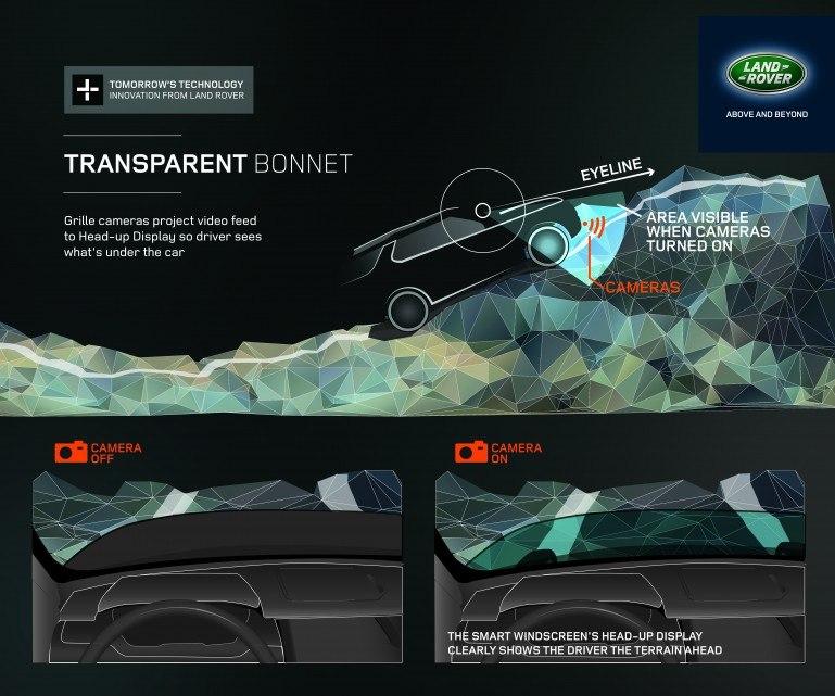 """Прозрачны капот"" у нового Land Rover"