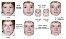 Программное обеспечение предсказывает, как ваши дети будут выглядеть в старости
